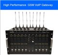 GSM VOIP GATEWAYS